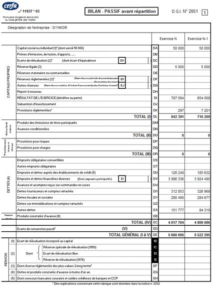 liasse fiscale 2016 remplissable
